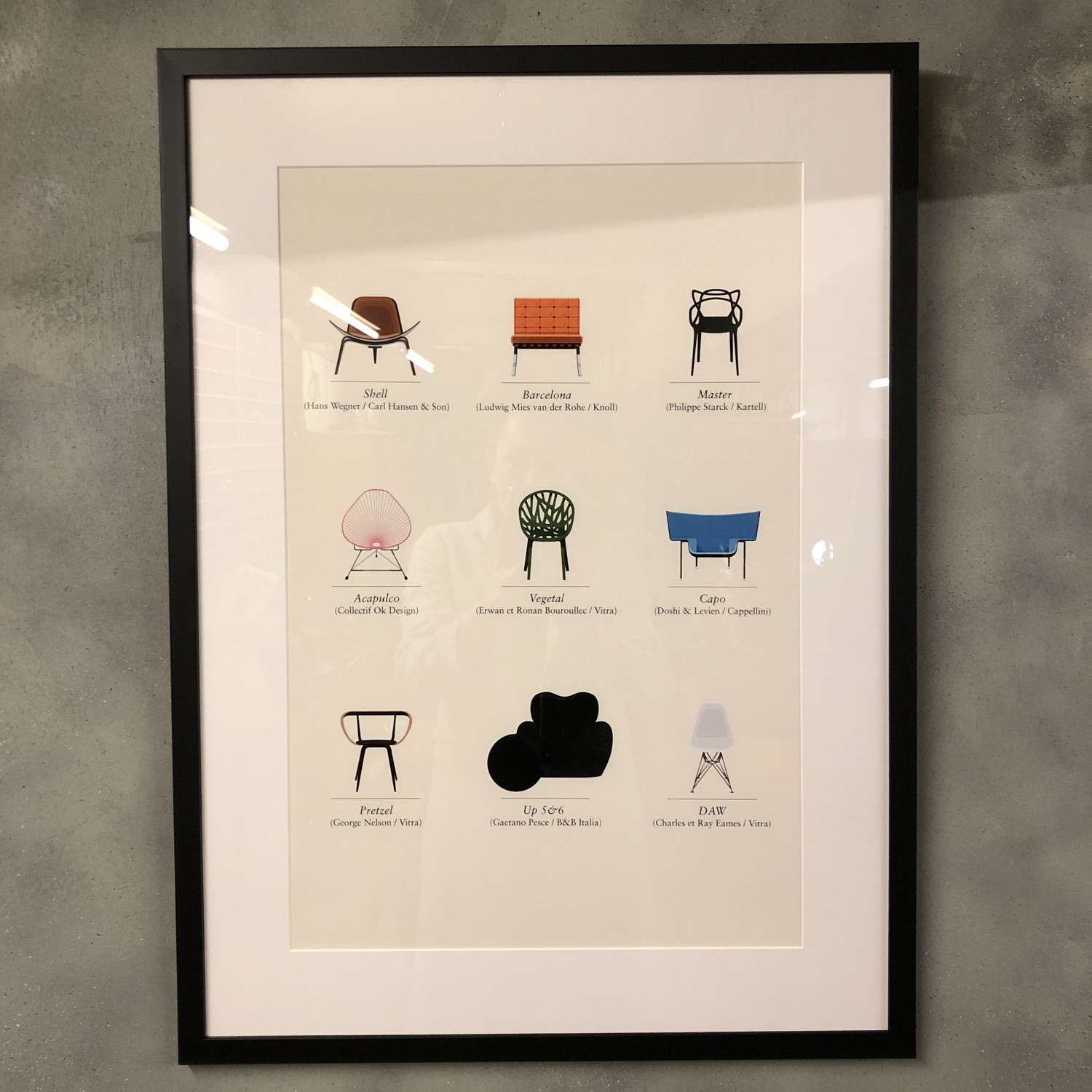 Iconic Chairs Framed Picture. Barcelona chair. Kartell.