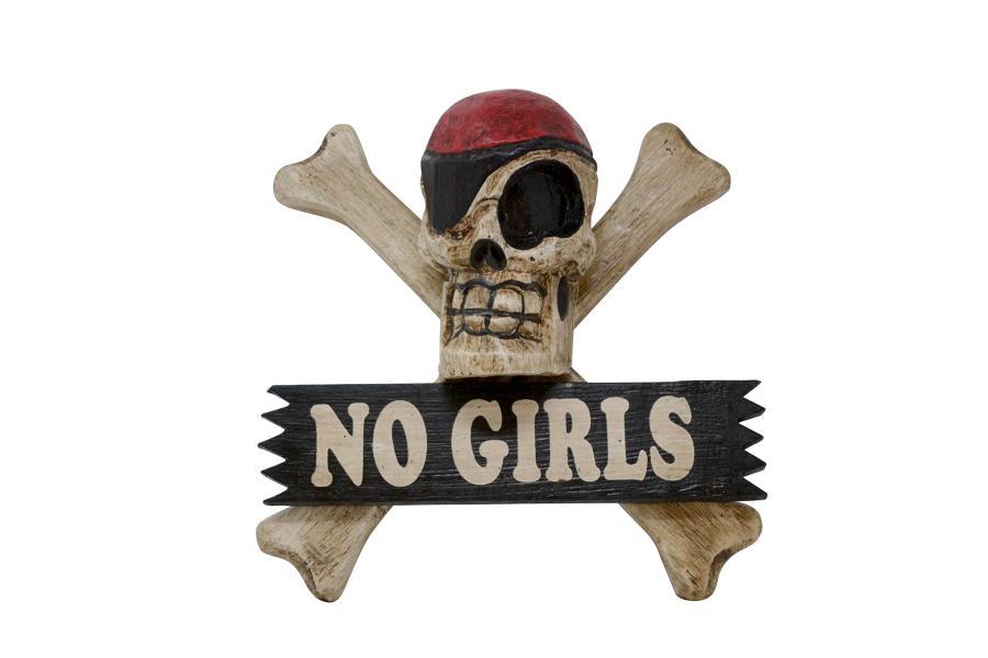 Skull and Cross Bone Signs